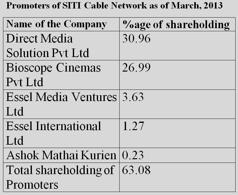 Fables of SITI Cable: Ownership Matters in Cable TV